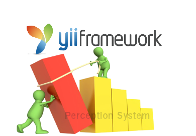 Yii Framework Development Services