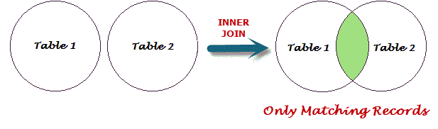 sql-inner-join-query (1)