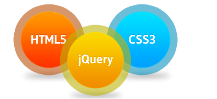 Save the particular div in PDF format onclick - Jquery